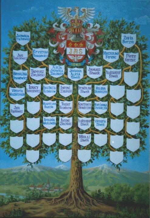 Генеалогическое дерево алексеевых